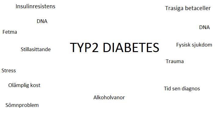 typ2diabetes