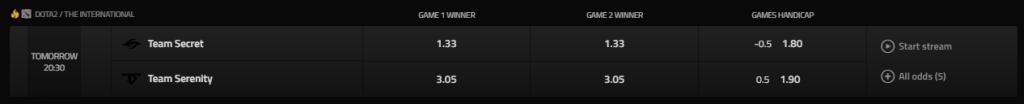 Exempel på match där man kan chansa på Kineserna. Observera att oddsen ändras live.